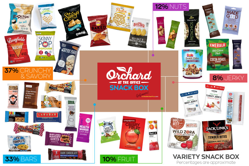 What is in Orchard Snack Box?